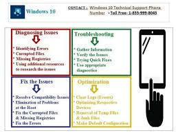 Windows Help Desk Phone Number by Windows 10 Technical Support 1 855 999 8045 Customer Support Help De U2026
