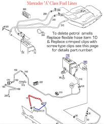 where is the fuel pressure regulator where is the location of the bert rowe u0027s mercedes benz u0027a u0027 class w168 info fuel and associated