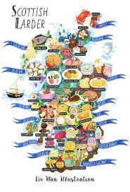 map of scotland and scotland food map illustration