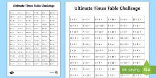 multiplication activity sheets ks1 maths resources page 1