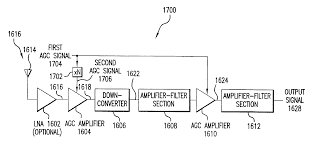 patent us8446994 gain control in a communication channel
