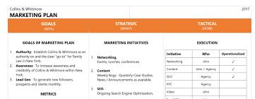 write a killer law firm marketing plan plus a sample template