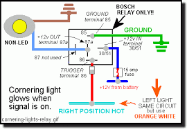 found a neat fog light wiring diagram but whats this u2013 readingrat net