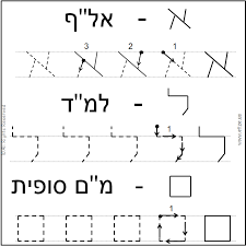 hebrew alef bet template for tracing google search synagogue