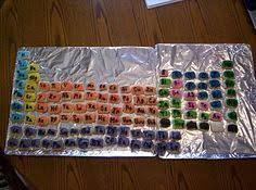 Periodic Table Project Ideas Periodic Table Of Elements Kayla U0027s Kreations Cakes Pinterest