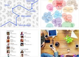 design services now labs inc