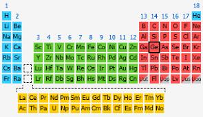 Diamond Periodic Table Untitled