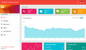 50 free boostrap admin dashboard templates 2017 best jquery