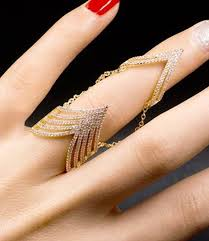 ring finger rings images Arthritic finger joints and adjustable rings technical articles jpg