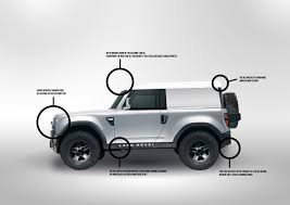older land rover discovery updated what makes a defender iconic funrover land rover