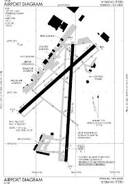 file teterboro airport diagram png wikimedia commons