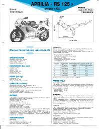 fiches techniques revue moto technique motos italiennes la