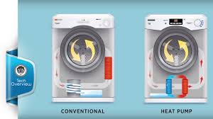 Heat Pump Clothes Dryer Candy Heat Pump Technology Youtube