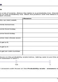 simple probability worksheet guillermotull com