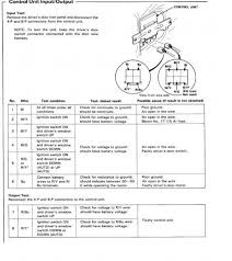 89 honda accord fuse box diagram wiring diagram simonand