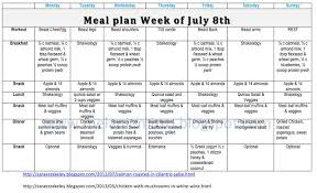 Beast Meal Plan Spreadsheet T25 Meal Plan That Is Simple Easy And That My Entire Family Will