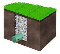 Drainage Issues In Backyard Who Is The Right Professional To Call For Drainage Issues Home