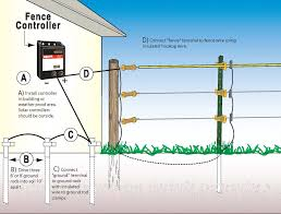 fence how to build electric fence pleasing how to build electric