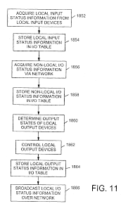 patent us6882917 steering control system and method google patents