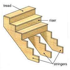 how to repair squeaking stairs