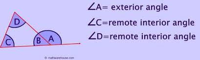 Adjacent Interior Angles Remote Exterior And Interior Angles Of A Triangle