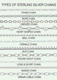 necklace chains types images Names of types of chains jewelry ideas pinterest jewelry jpg