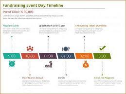 2 word timeline template academic resume template