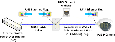 ethernet cable wiring diagram guide wiring diagram simonand