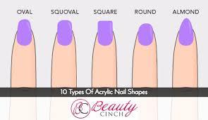 10 types of acrylic nail shapes jpg