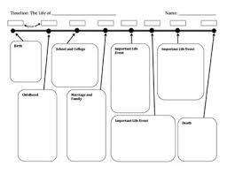 biography graphic organizer worksheets free biography timeline graphic organizer template by mrs gaffney tpt