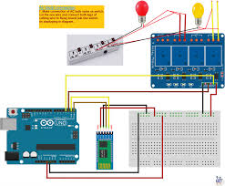 voice control home automation system using arduino and hc 05