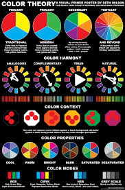 the abcs of art learn about more complex color theory in design