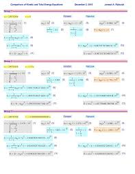 newtonian mechanics solution to e u003d mc2