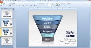 funnel diagram powerpoint template funnel diagram powerpoint