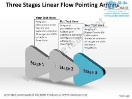 editable three stages linear flow pointing arrows organization chart u2026