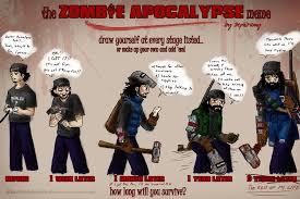 Meme Zombie - zombie apocalypse meme holyknightpaladin by holyknightpaladin