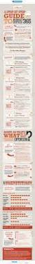 office 365 explained infographic facebook i am and offices