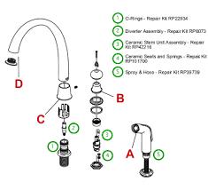 kitchen faucet repair kits delta kitchen faucet repair kit kitchen design