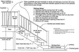 standard deck railing height decks residential building permits