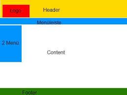 website design erstellen 3 schritt design des internetauftritt erstellen