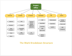 diagram templates microsoft word templates
