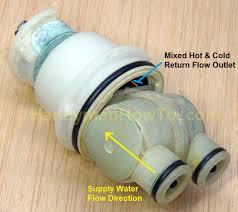 Kitchen Faucet Outlet by Home Decor Delta Kitchen Faucet Cartridge Vertical Electric