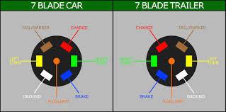 7 way trailer wiring diagram carlplant