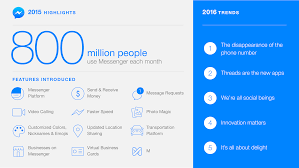 here s to 2016 with messenger newsroom
