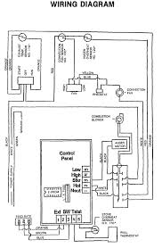 jpg of a pellet master wire diagram just for info hearth com
