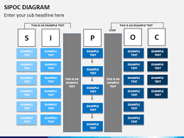 Sipoc Template Excel Sipoc Template 10 Free Six Sigma Templates Available To