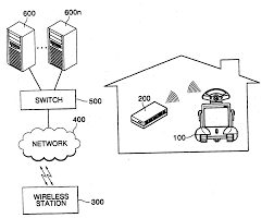 patente us20060178777 home network system and control method