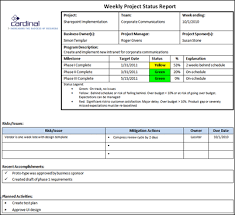 weekly progress report template project management project management foundations project status reporting