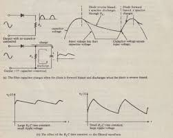 capacitor filters electronics assignment help and homework help