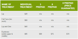 how much does laser hair removal cost on back how much does laser hair removal cost brazilian laser hair removal